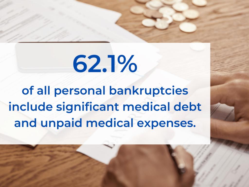 designtraxwest: Can I File Bankruptcy On Medical Bills