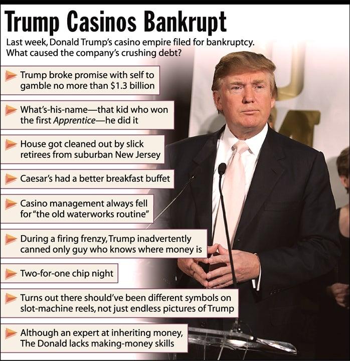 Donald Trump And His Bankruptcies