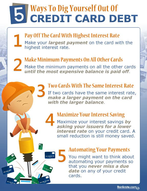 Infographic: Dig Out Of Credit Card Debt