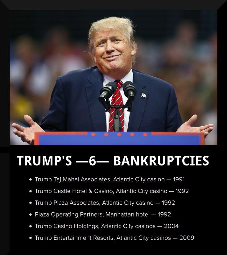 Trump Tax Return Revealed Tonight 3/14/17